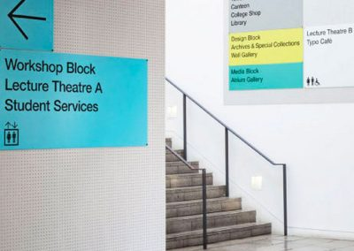 Signs and Graphics Ideas - Wayfinding Signage